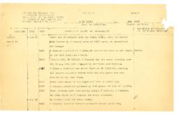 1 VP War Diary Jun 1952