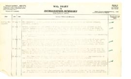 1 VP War Diary Aug 1951